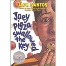 [P] Joey Pigza Swallowed the Key