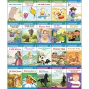 ���� ��� Puffin Young Readers ���ɿ������� Level 2~4 Book&CD 20�� ��Ʈ